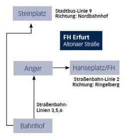 Anfahrt_Fachhochschule_Erfurt